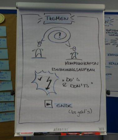 Kompetenzen für die Integrationsberatung