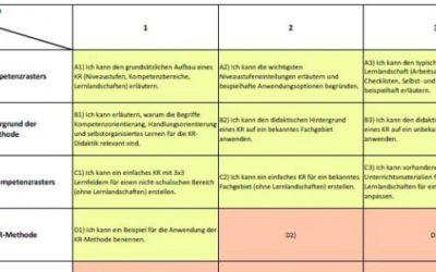 Seminar: Kompetenzrastermethode zur Binnendifferenzierung